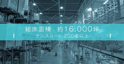 WAREHOUSE OPERATION AND MANAGEMENT WITH ROBOT & AI CREATIVE INTELLIGENCE